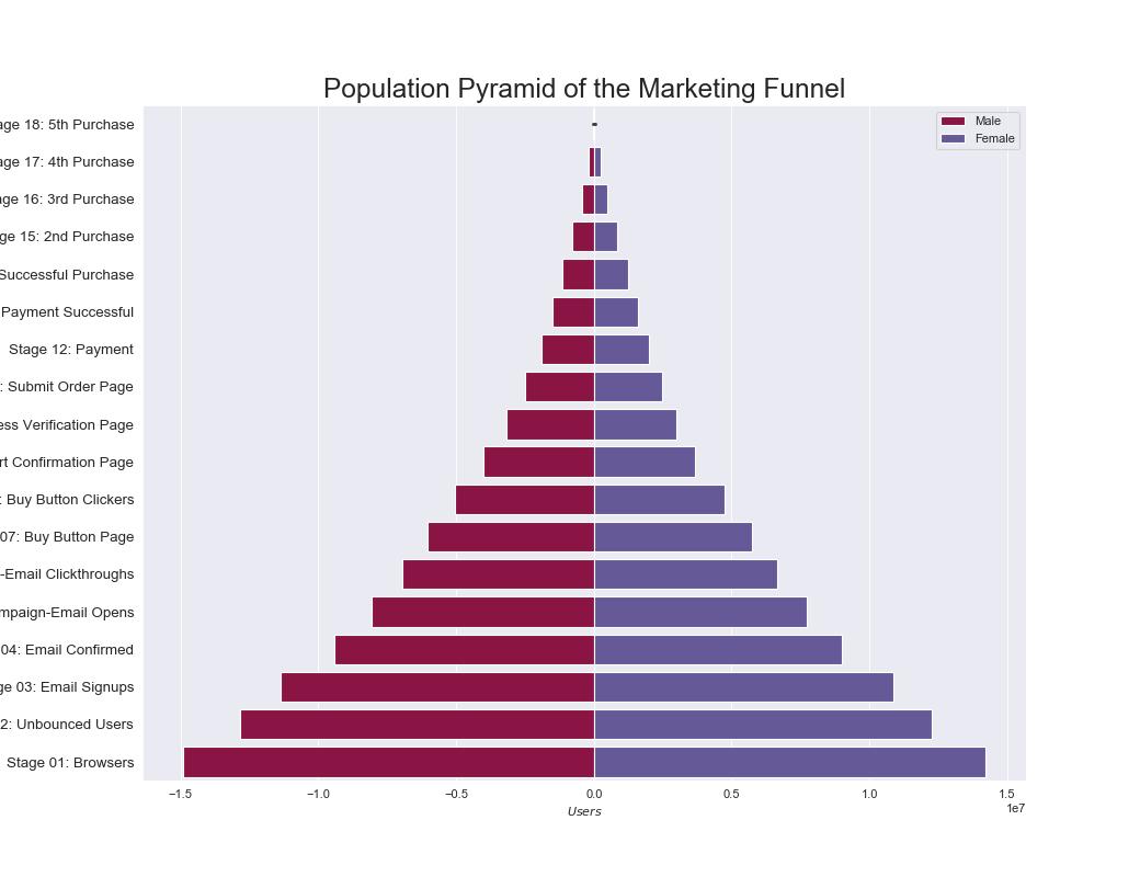 population-pyramid.png