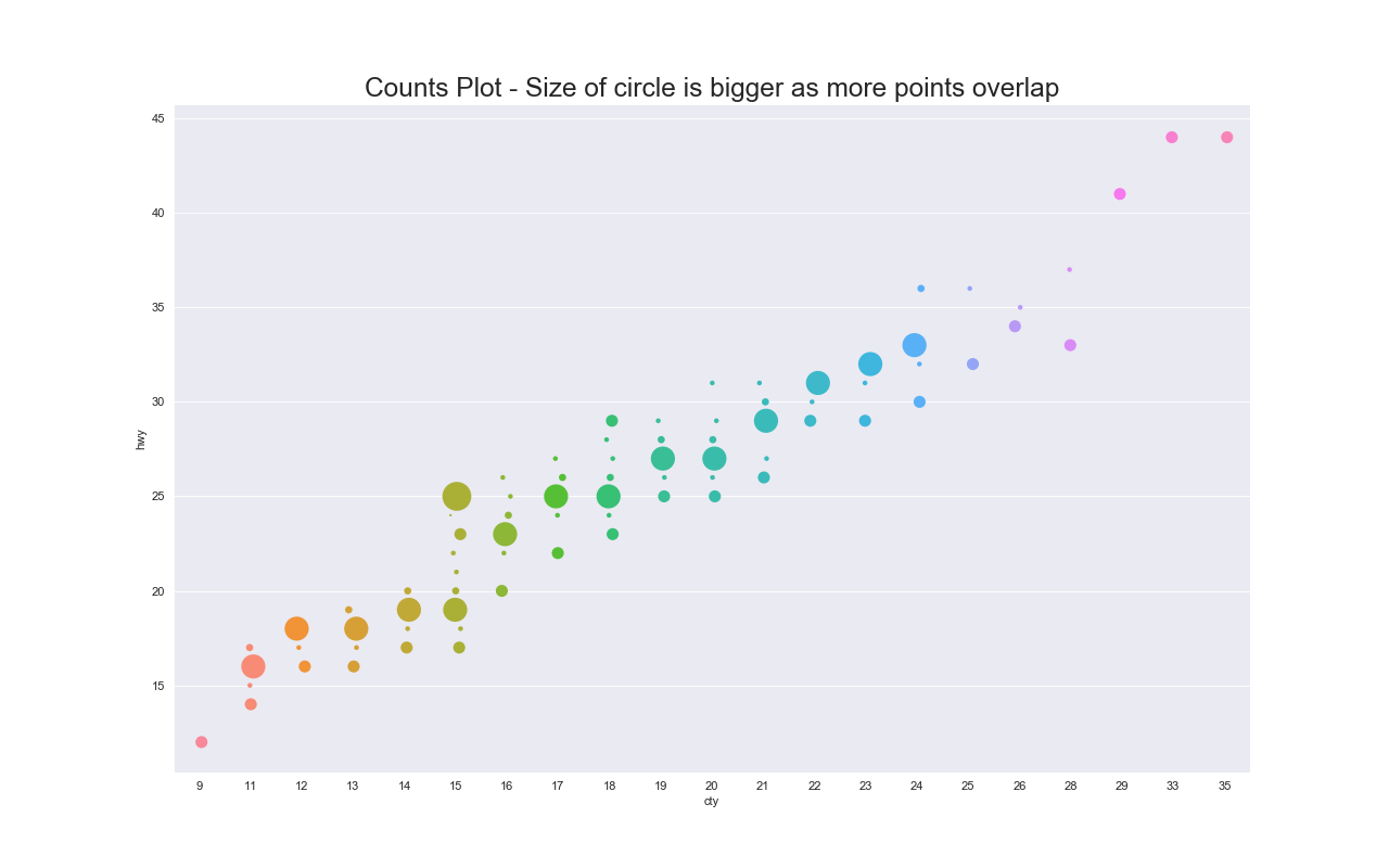 countplot.png