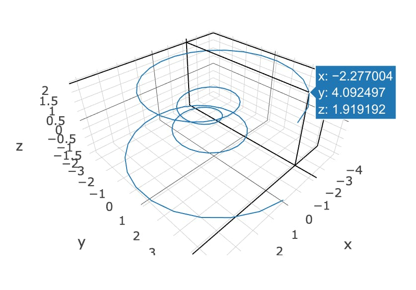 3D曲線_Plotly.png