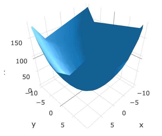 3Dメッシュ_Plotly.png