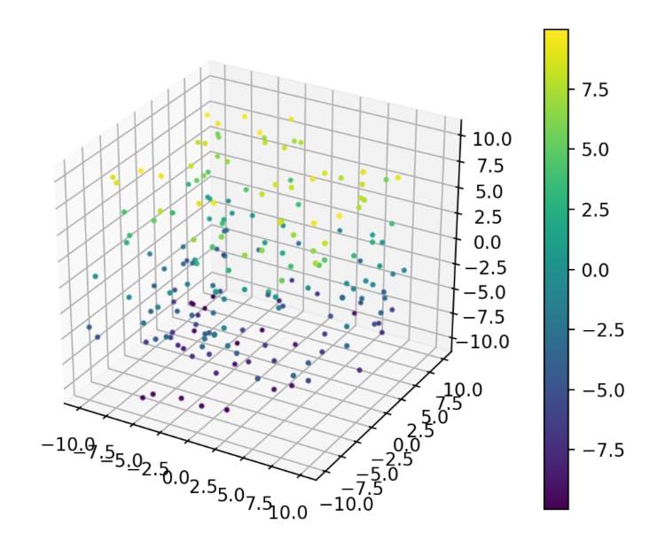 3D散布図_Matplotlib.png
