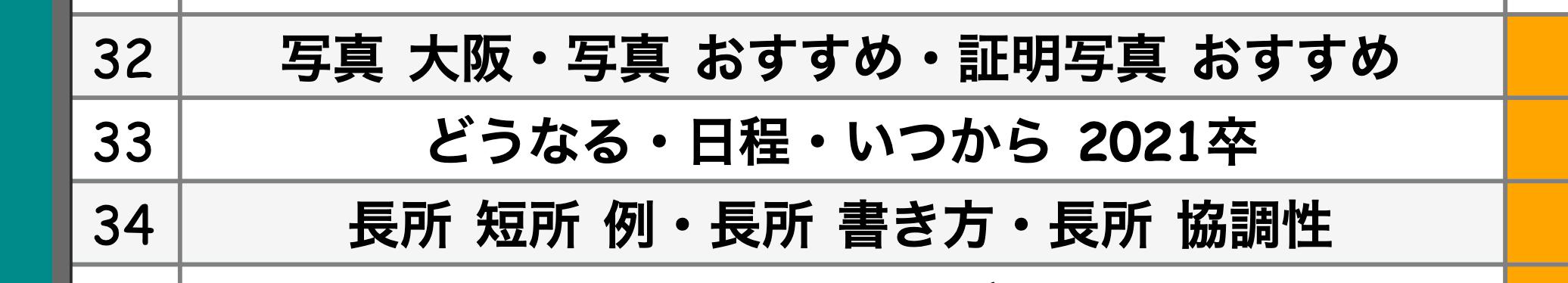 スクリーンショット 2019-03-20 0.29.00.png
