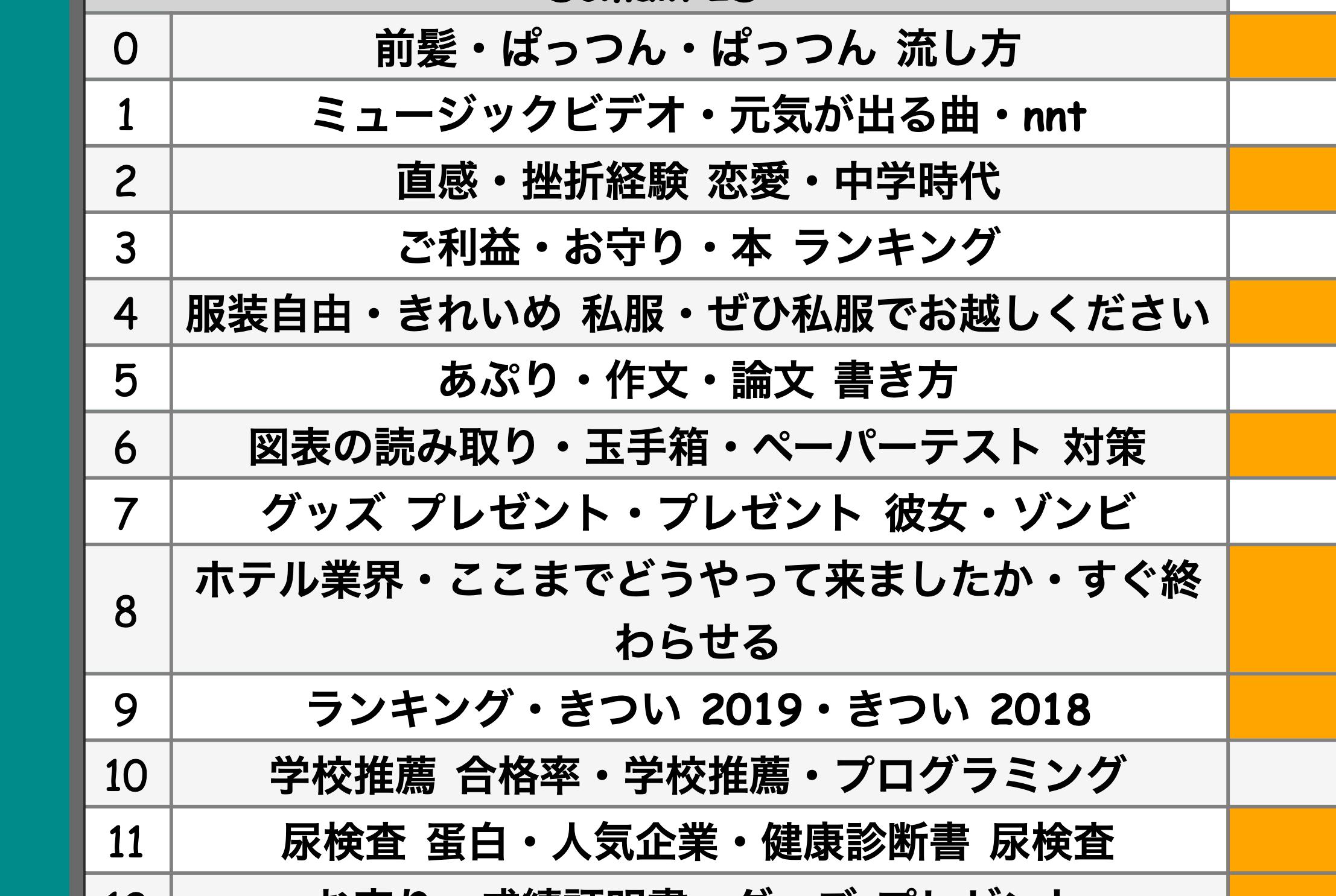 スクリーンショット 2019-03-20 0.28.24.png