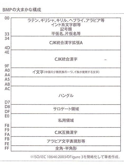 BMPの構成.jpg