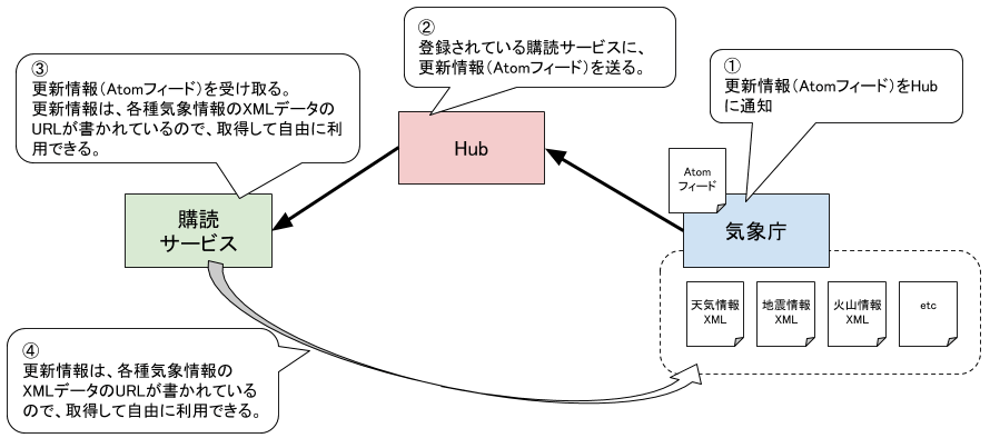 websab (1).png