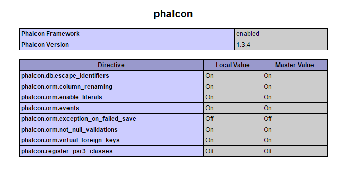 20150103_phpinfo-include-phalcon_002.png