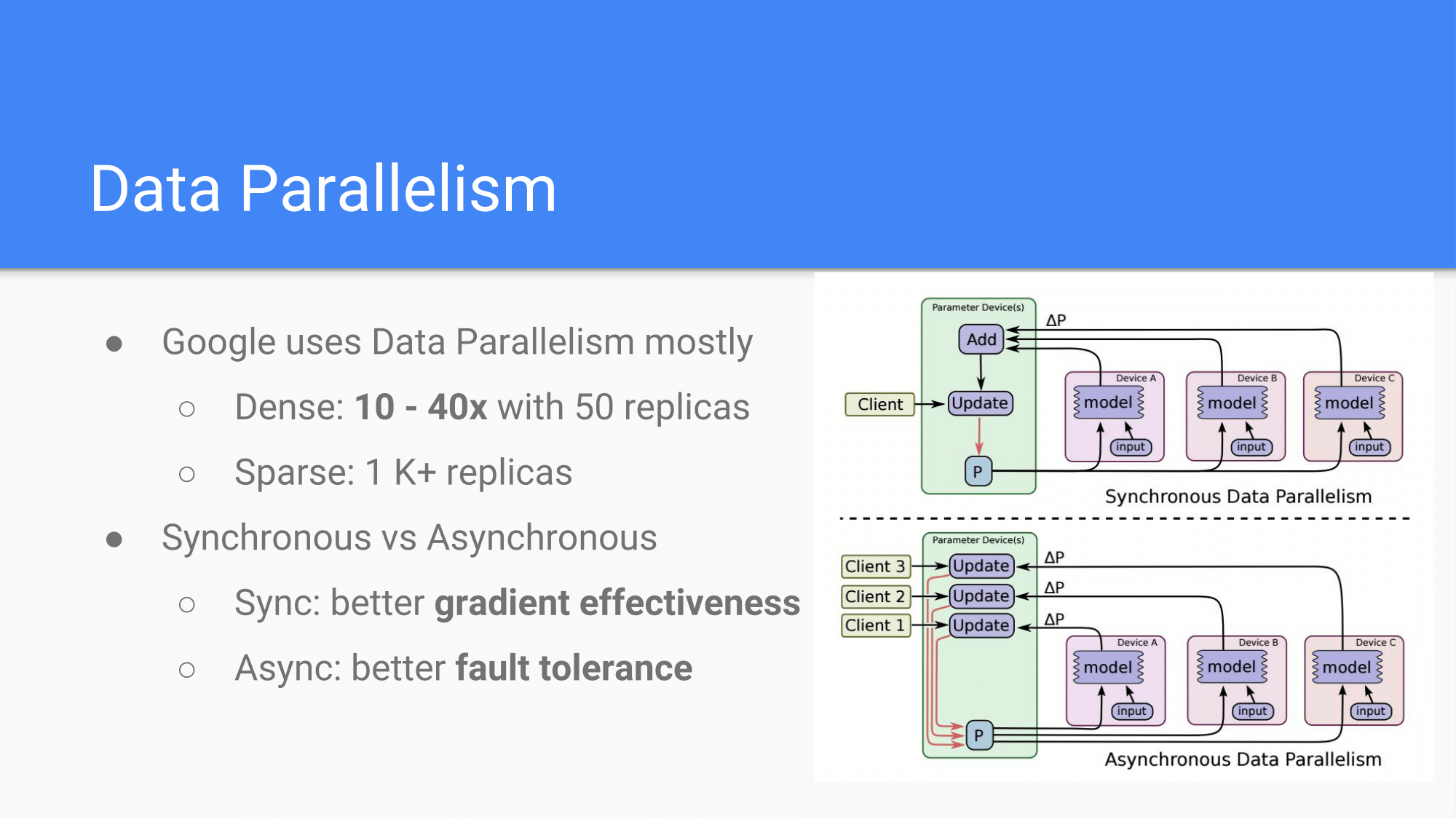 [HCJ2016] Distributed TensorFlow-31.png