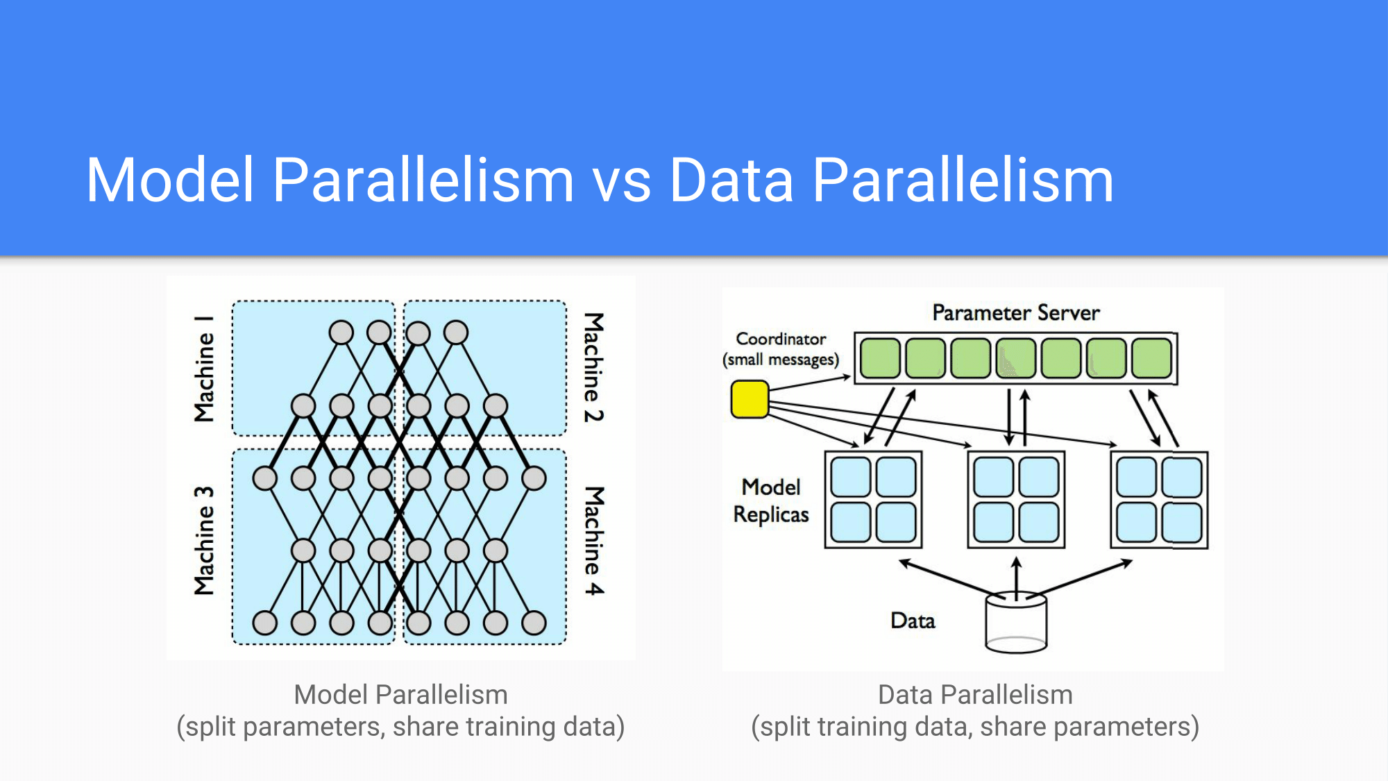 [HCJ2016] Distributed TensorFlow-30.png