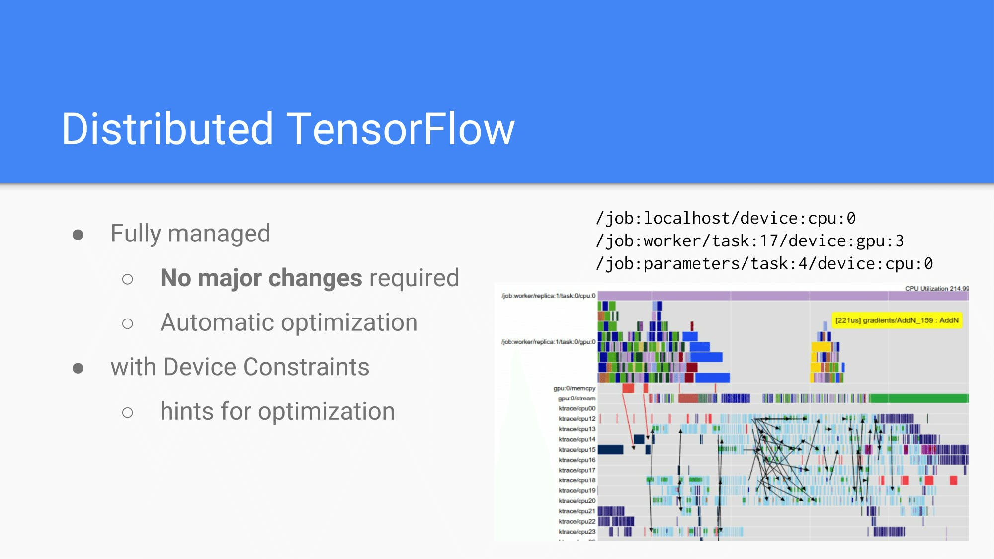 [HCJ2016] Distributed TensorFlow-29.png