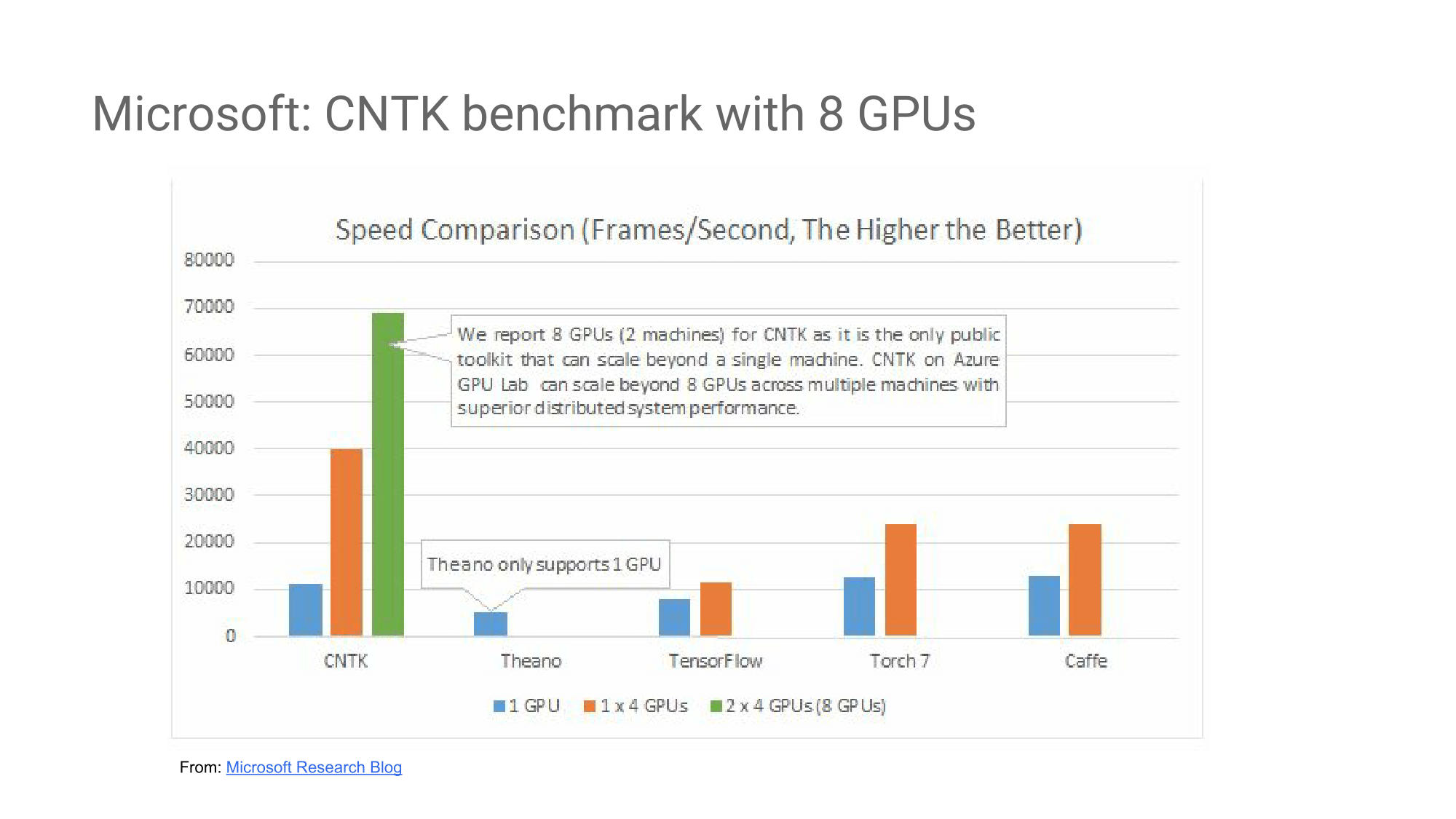 [HCJ2016] Distributed TensorFlow-24.png