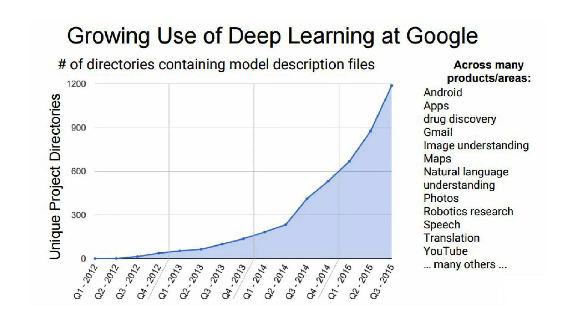 [HCJ2016] Distributed TensorFlow-13.png