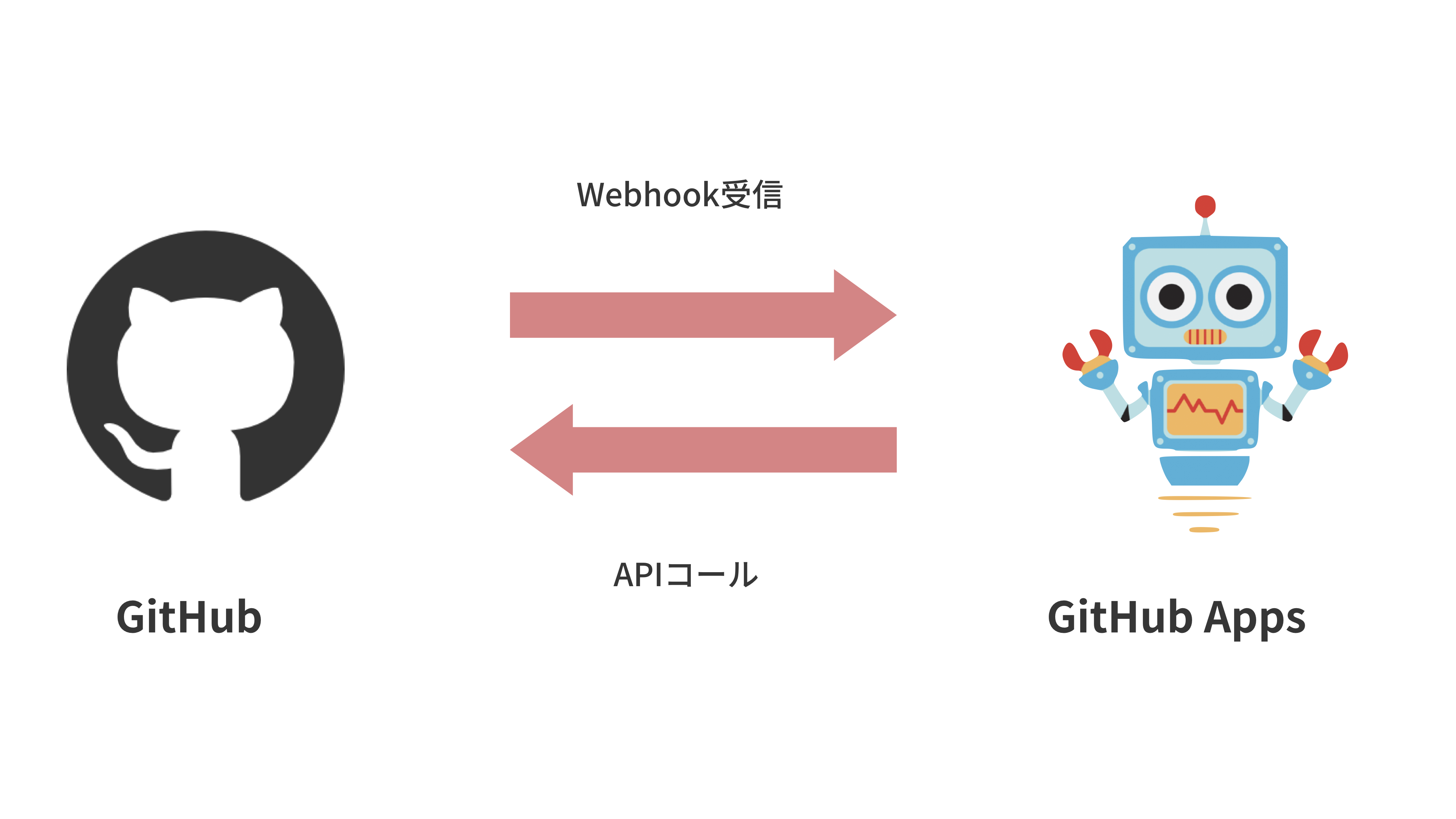 github_apps.png