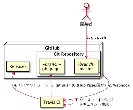 deploy_model.png
