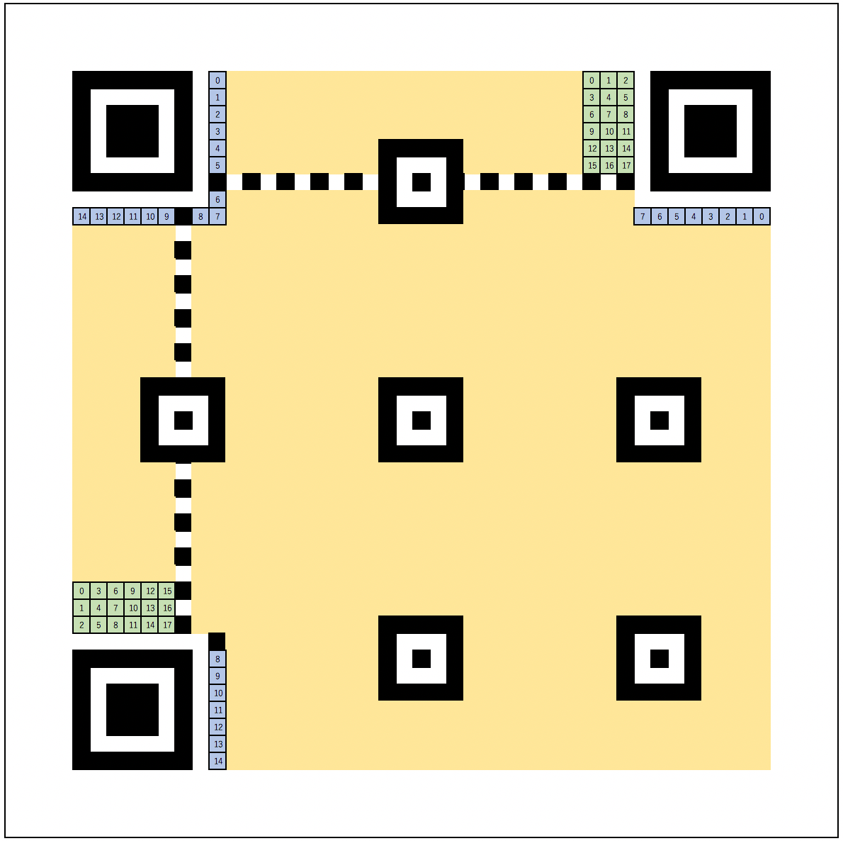 qrcode_format.png