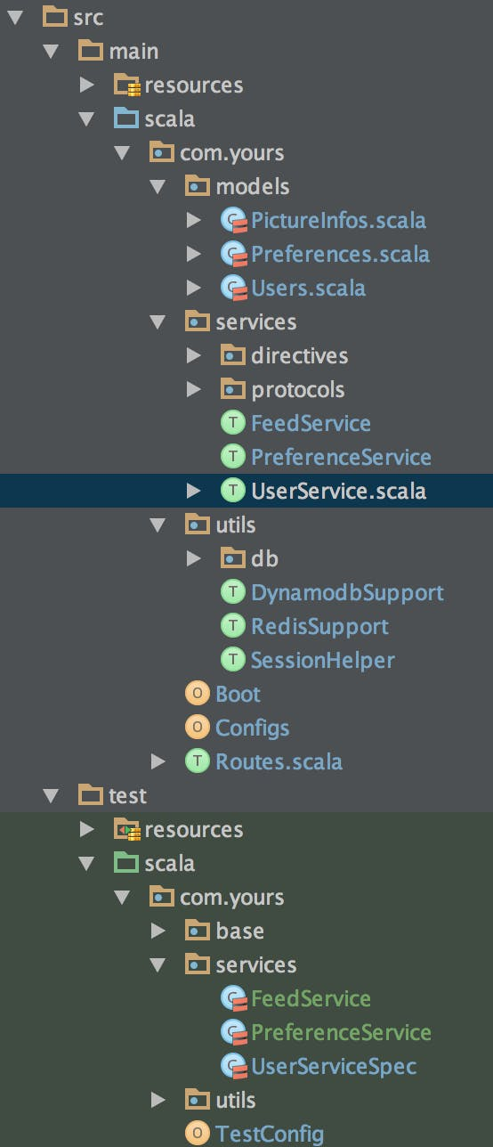 UserService_scala_-__badboy-api__-_badboy-api_-____Documents_projects_badboy-api_.png
