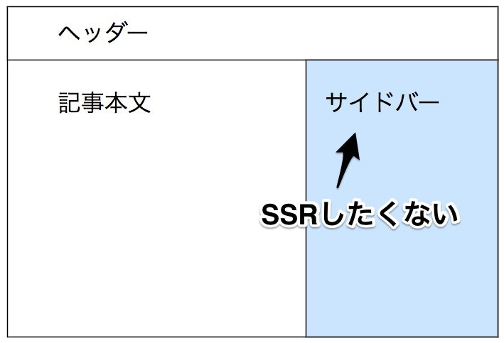 partial-ssr.jpg