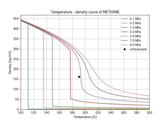 METHANE_T-density1.png