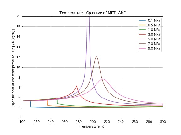 METHANE_T-Cp1.png