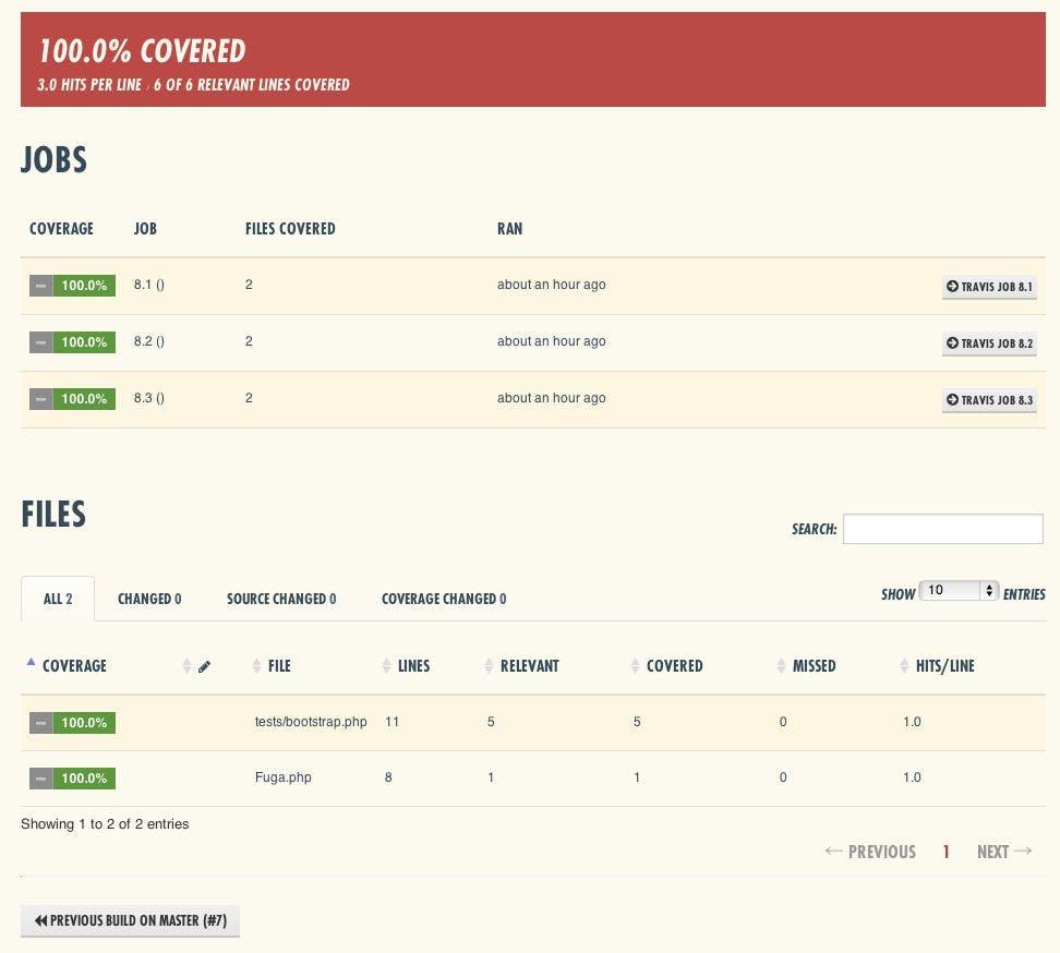 masashi0127:php   Build #8   Coveralls - Test Coverage History & Statistics 2014-04-05 12-07-36 2014-04-05 12-07-56.jpg