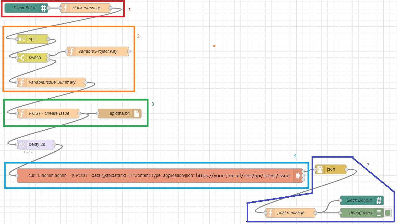 slack_jira_create_issues.PNG