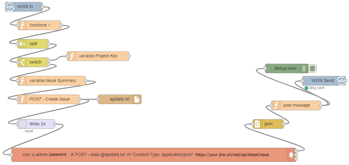 wws-jira-create-issue_flow.png