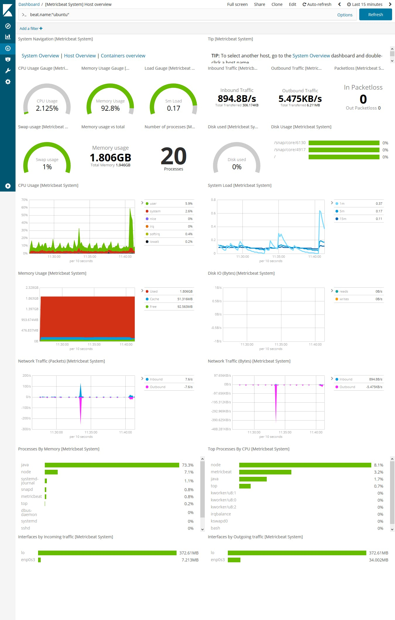 Screenshot_2019-01-03 [Metricbeat System] Host overview - Kibana.png