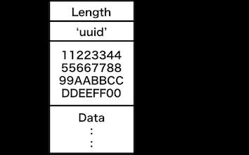 uuid-box.png