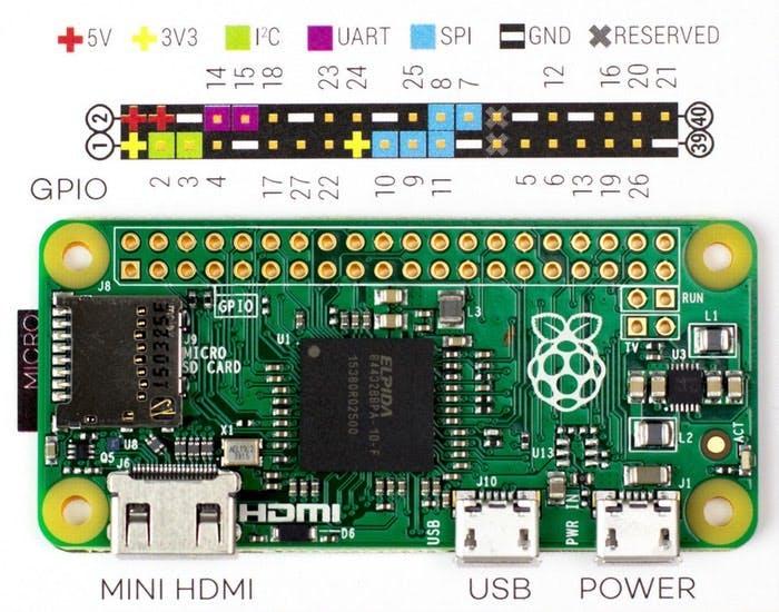 Raspberry-Pi-Model-Zero-Mini-PC.jpg