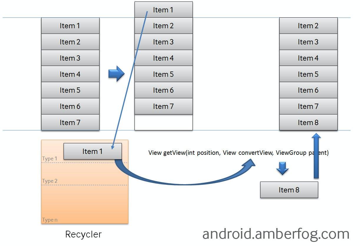 listview_recycler.jpg