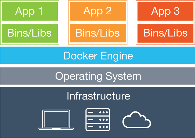 docker_engine.png