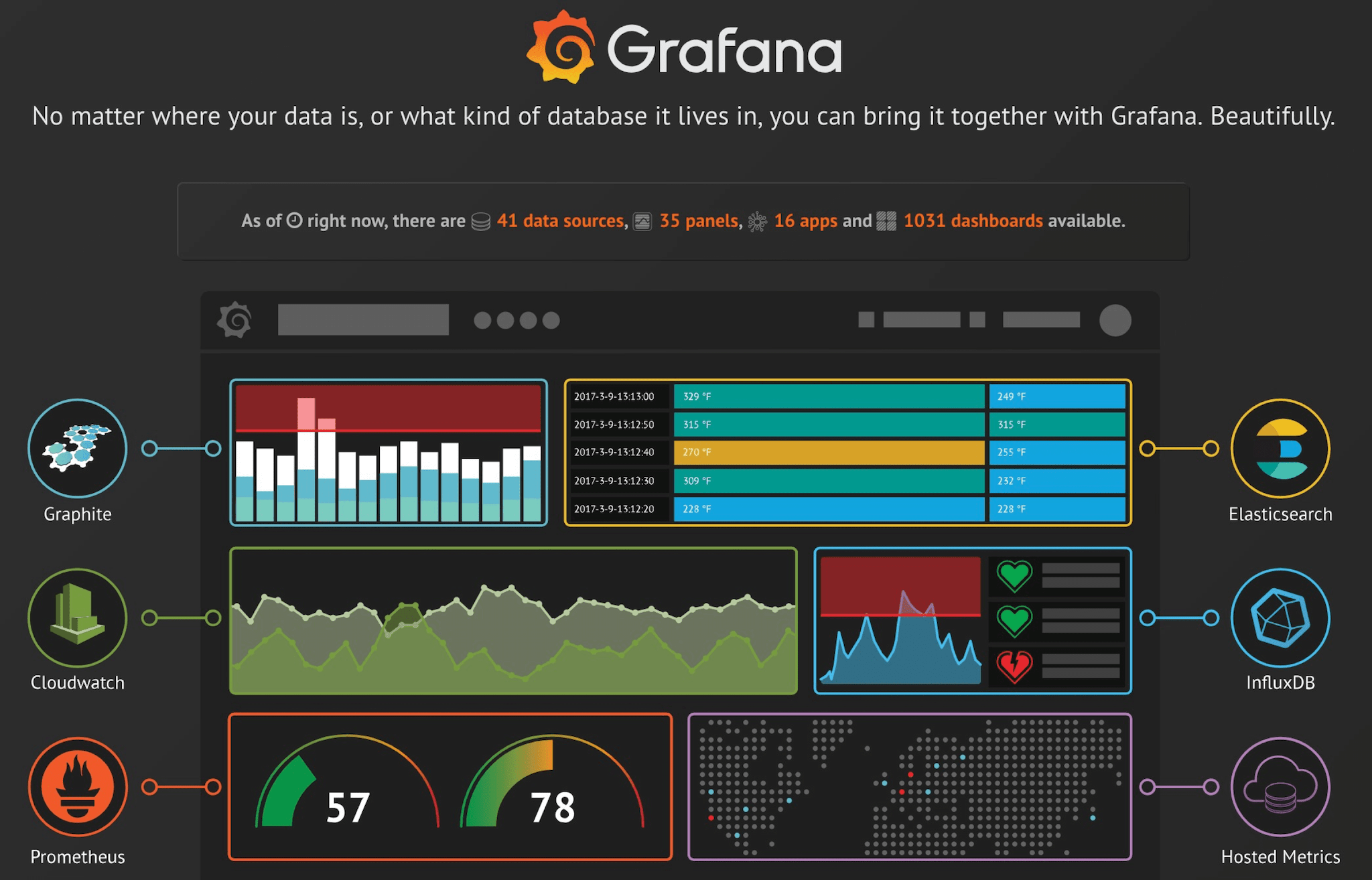 grafana_top.png