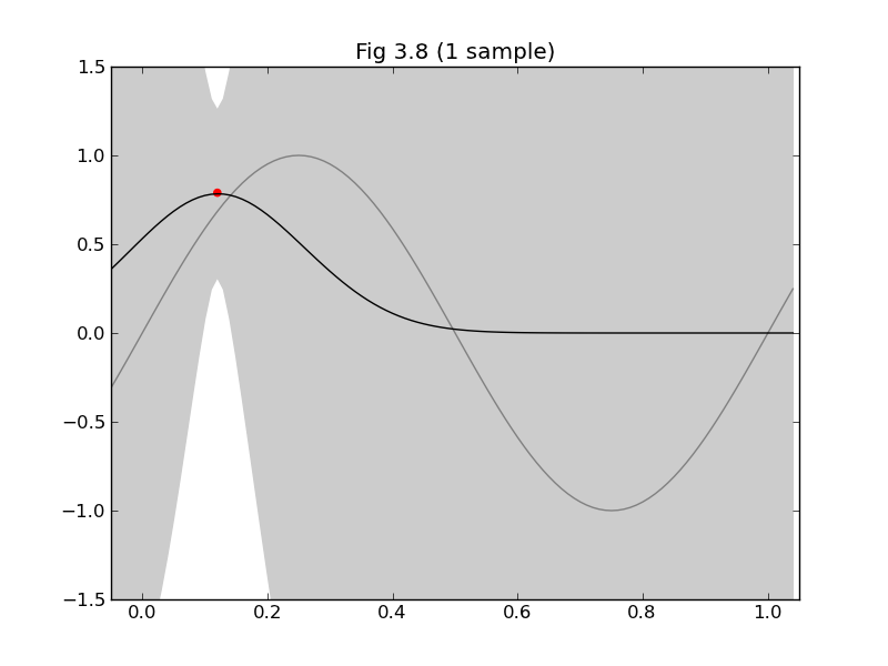 fig308_01.png