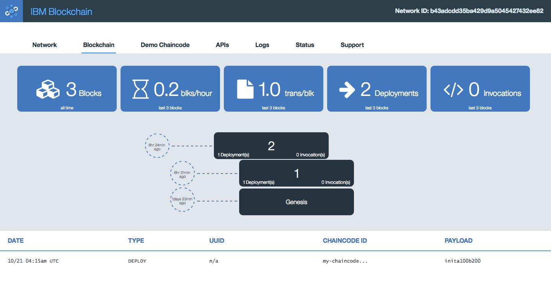 screenshot-obc-service-broker-prod.mybluemix.net 2016-10-21 19-40-49.png
