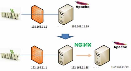 nginx2.png