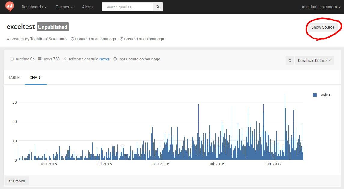 Redashのデータを毎日エクセルへコピペしている人へささげる -APIを利用