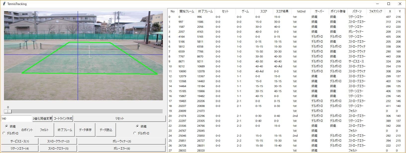 Pythonでテニスの動画解析ツールを自作してみた - Qiita