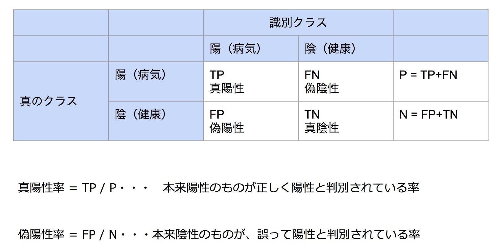 スクリーンショット 2017-08-23 16.32.02.png