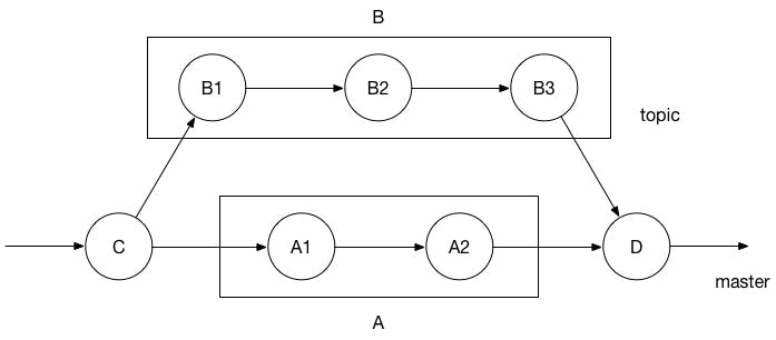 git-branches.jpg