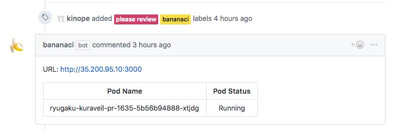bananaci.png
