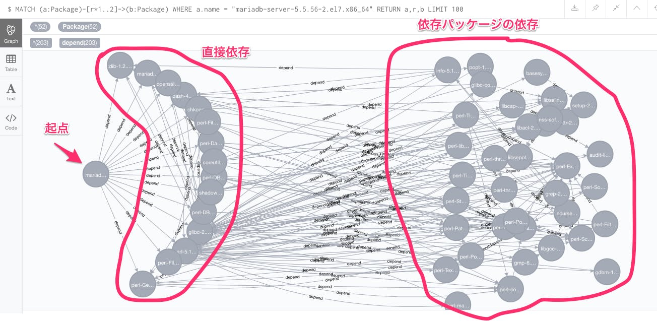 neo4j_2step.png