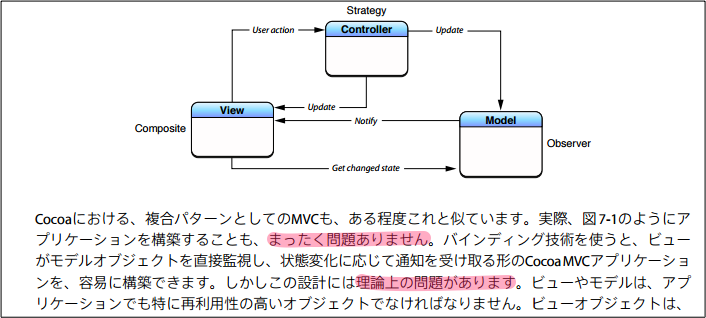 https___developer_apple_com_jp_documentation_CocoaEncyclopedia_pdf.png