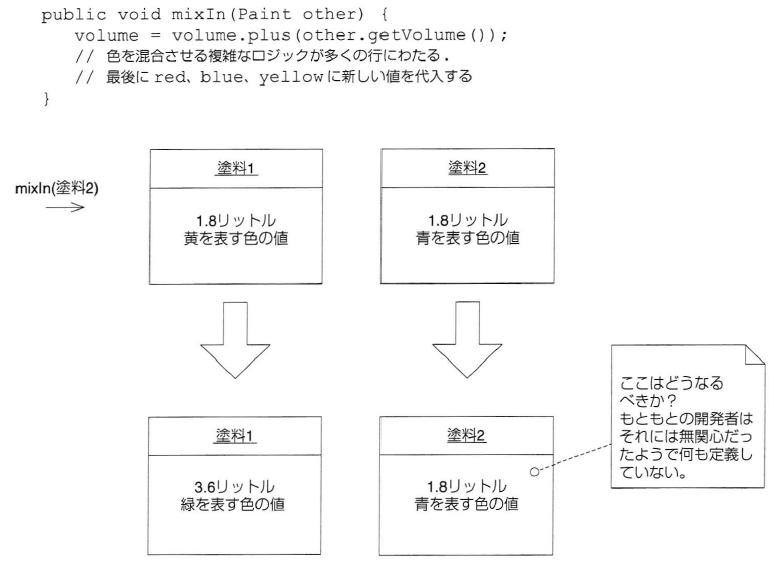 ドメイン駆動設計_pdf.png