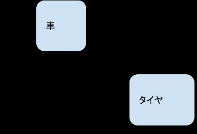 無題の図形描画 (1).png