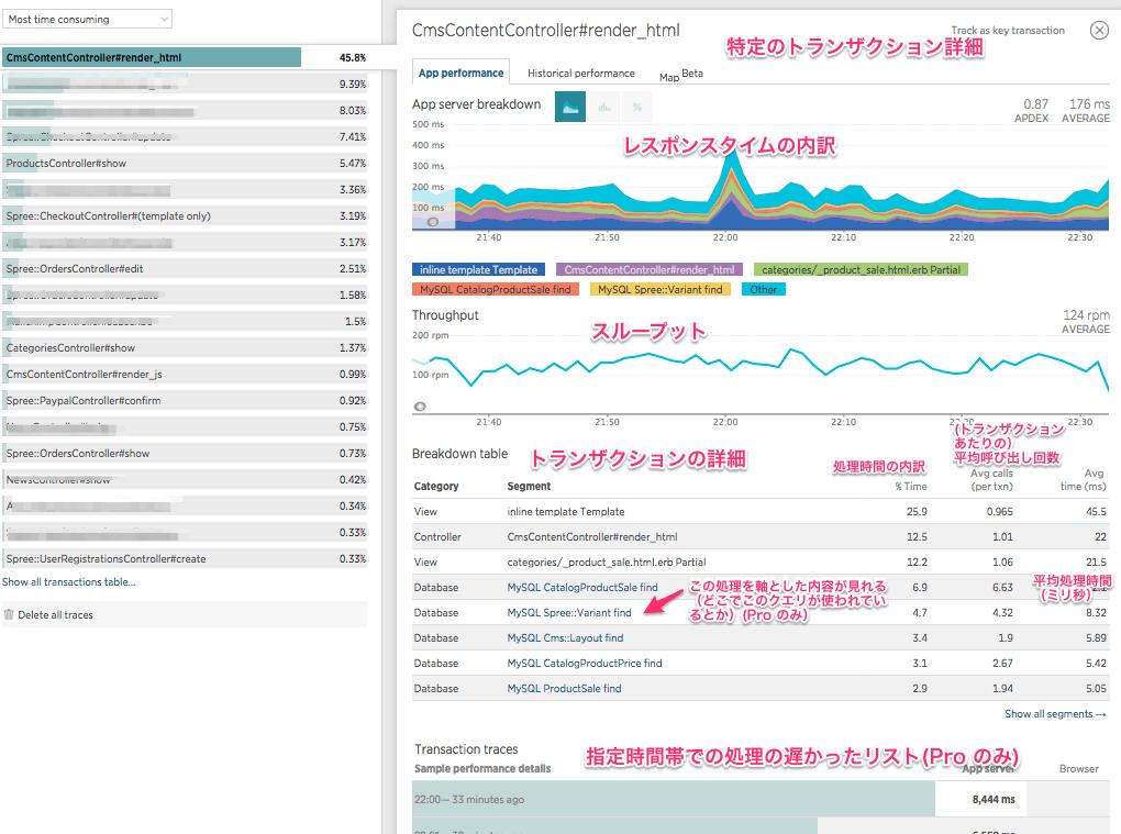 apm_transaction_detail.png