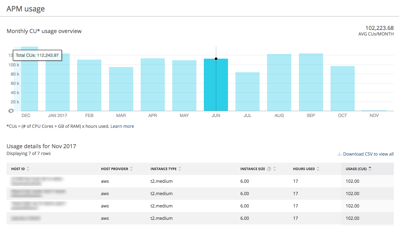 New Relic CU-based account usage UI page.png