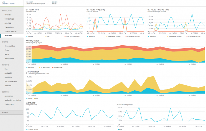 New-Relic-APM-Node-VMs-page-2_0_0.png