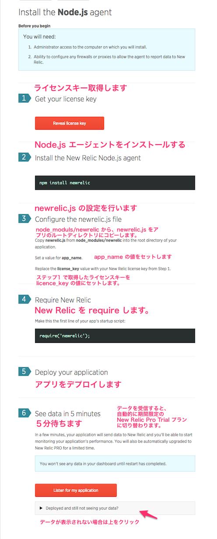 Setup_NewRelic_Nodejs.png