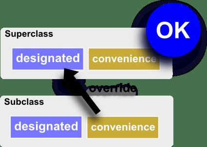 override_c2d.png