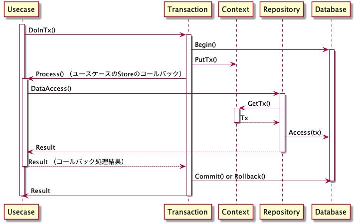 adventcalendar_2_sequence.png
