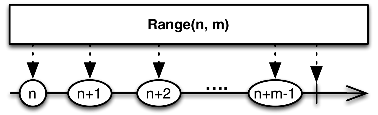 range.c.png